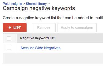 negative-keyword-lists