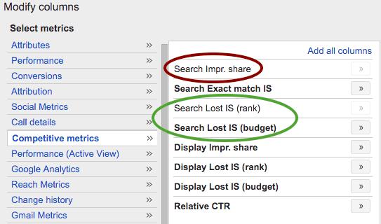 competitive metrics selection