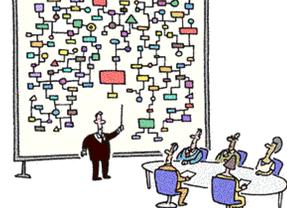 analysis paralysis cartoon