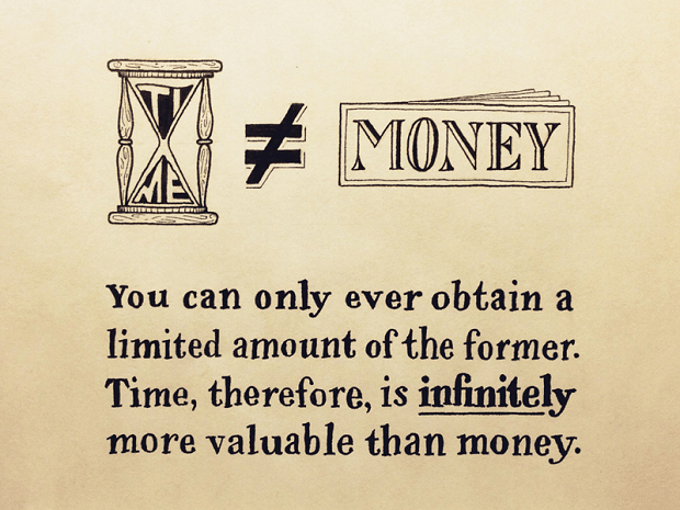 time doesn't equal money