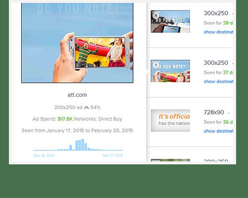 adbeat top ads